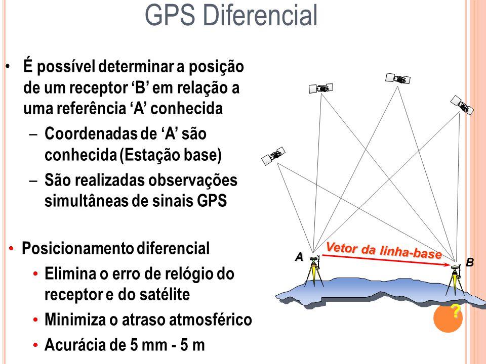 GPS Diferencial É possível determinar a posição de um receptor 'B' em relação a uma referência 'A' conhecida.