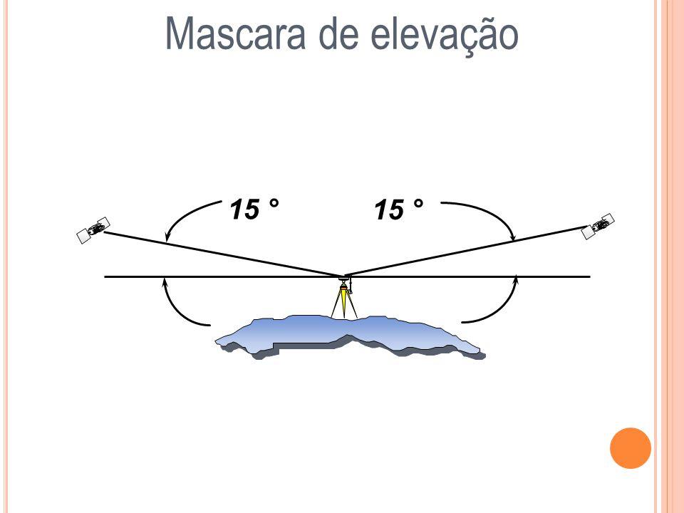 Mascara de elevação 15 ° 15 °