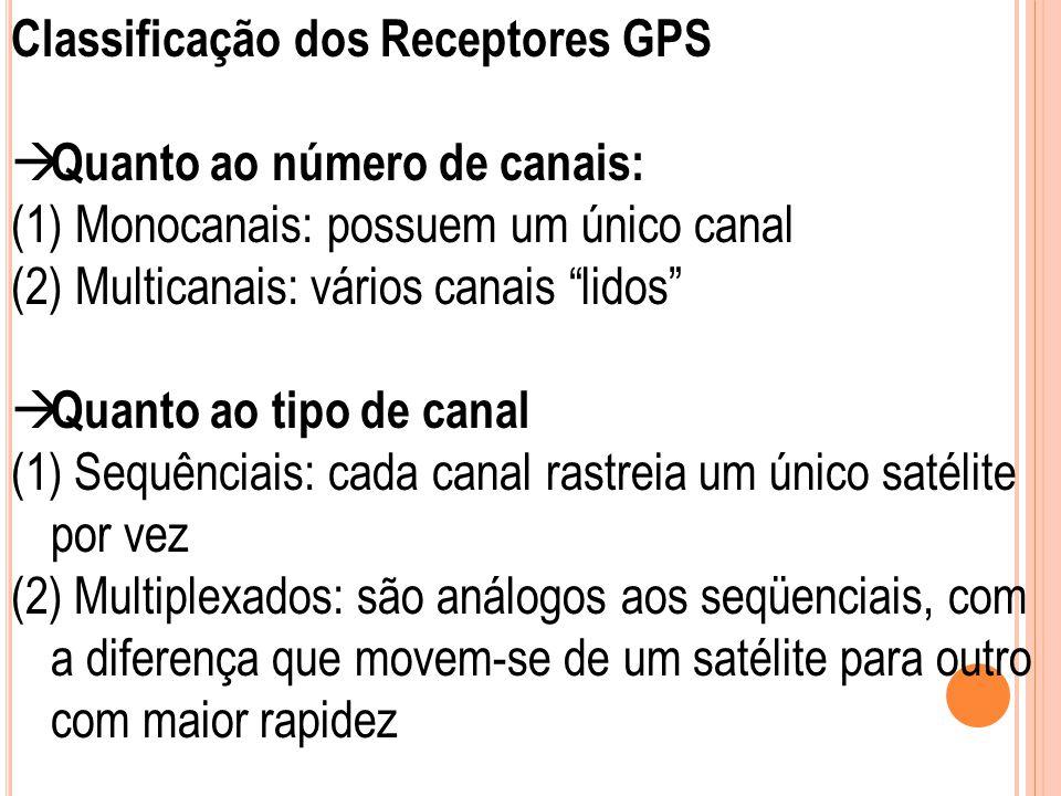 Classificação dos Receptores GPS