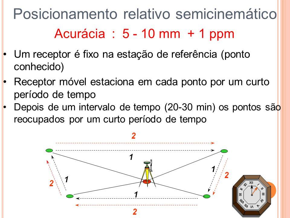 Posicionamento relativo semicinemático