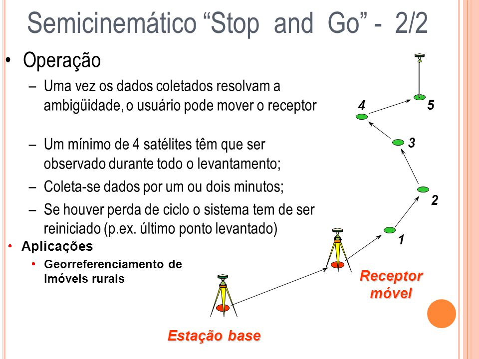 Semicinemático Stop and Go - 2/2