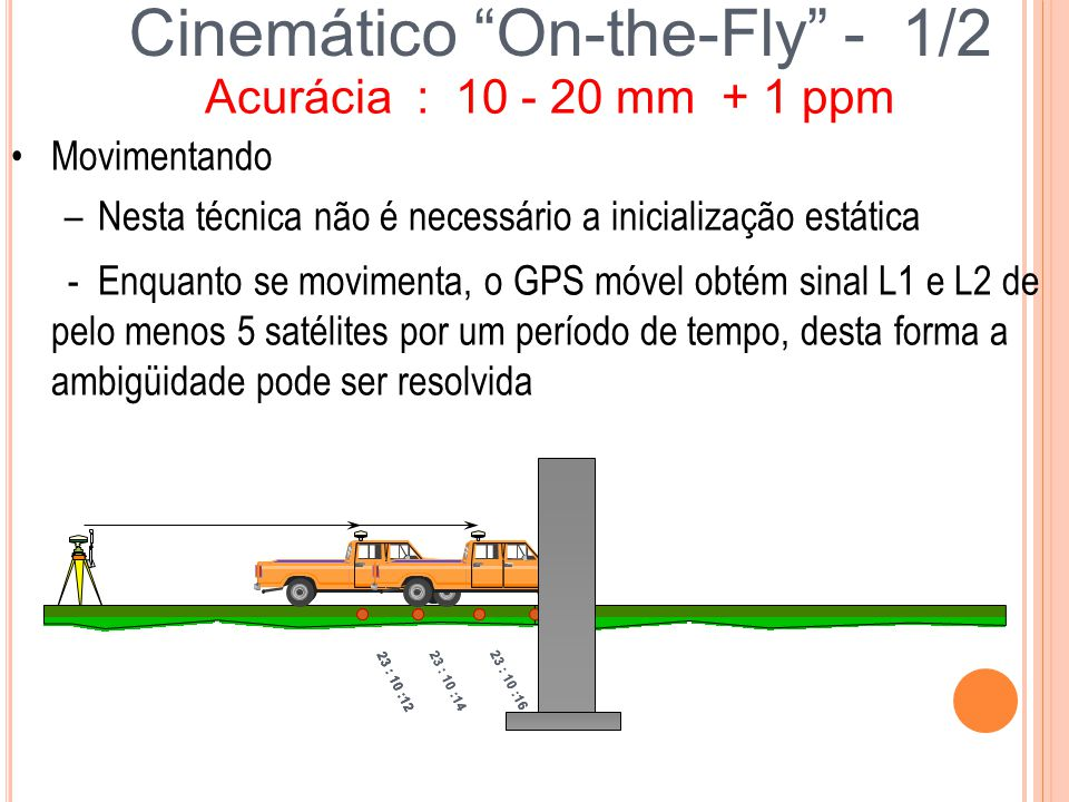 Cinemático On-the-Fly - 1/2