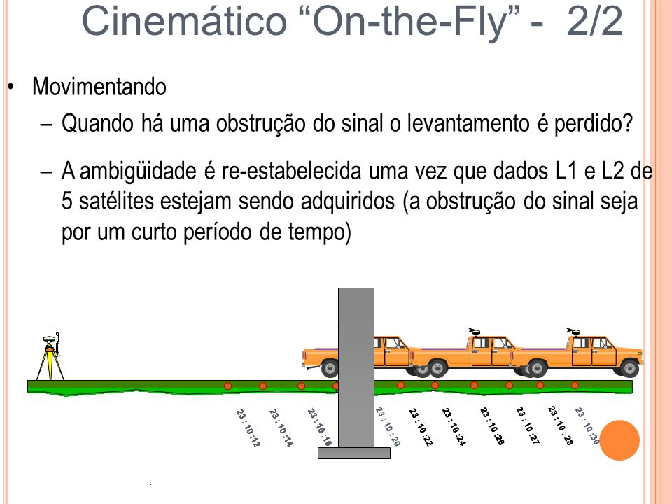 Cinemático On-the-Fly - 2/2