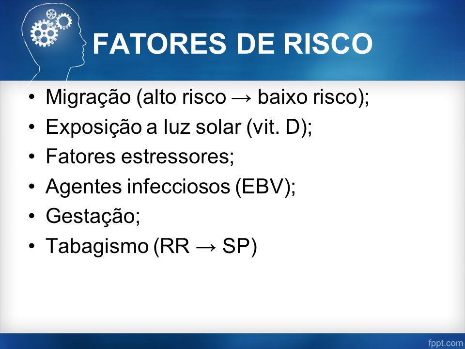 FATORES DE RISCO Migração (alto risco → baixo risco);
