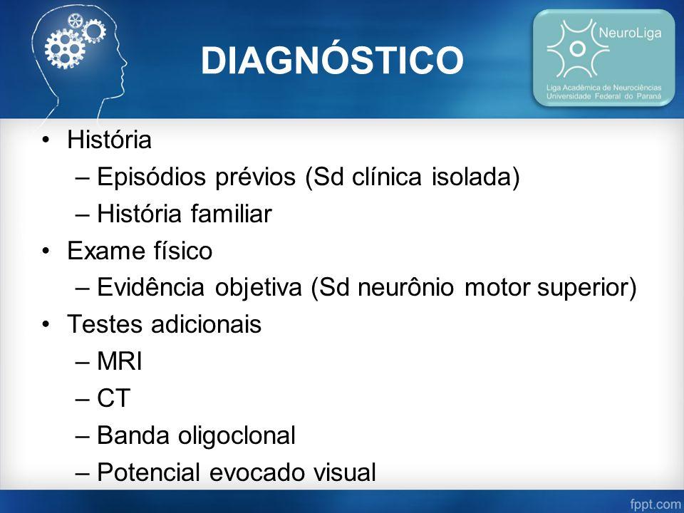DIAGNÓSTICO História Episódios prévios (Sd clínica isolada)