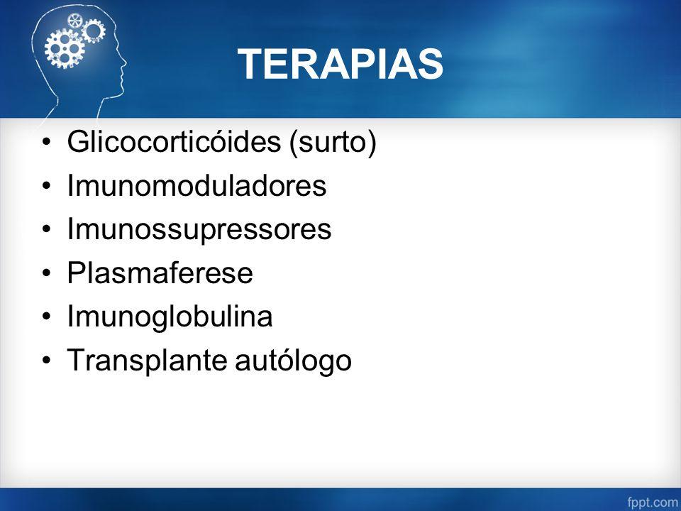 TERAPIAS Glicocorticóides (surto) Imunomoduladores Imunossupressores