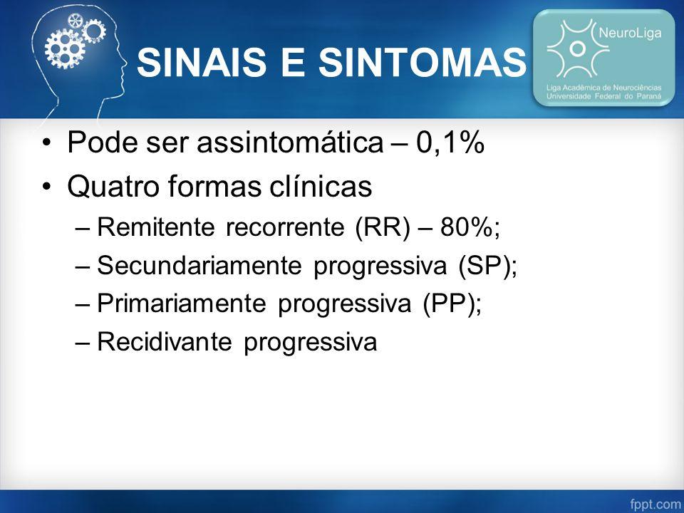 SINAIS E SINTOMAS Pode ser assintomática – 0,1% Quatro formas clínicas