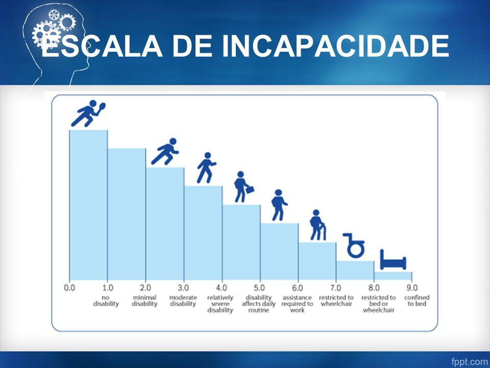 ESCALA DE INCAPACIDADE