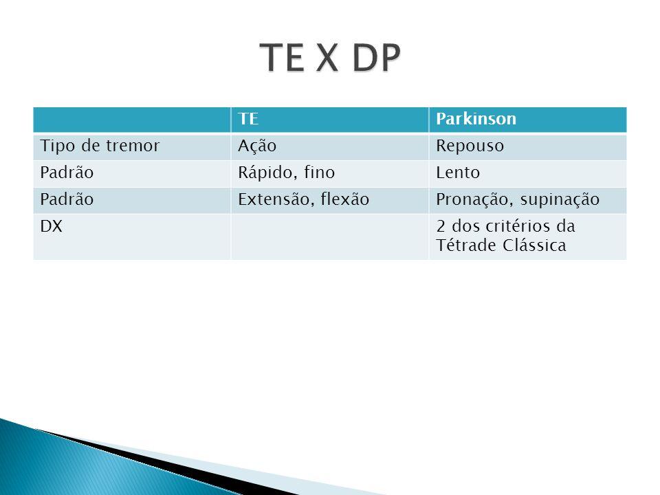 TE X DP TE Parkinson Tipo de tremor Ação Repouso Padrão Rápido, fino