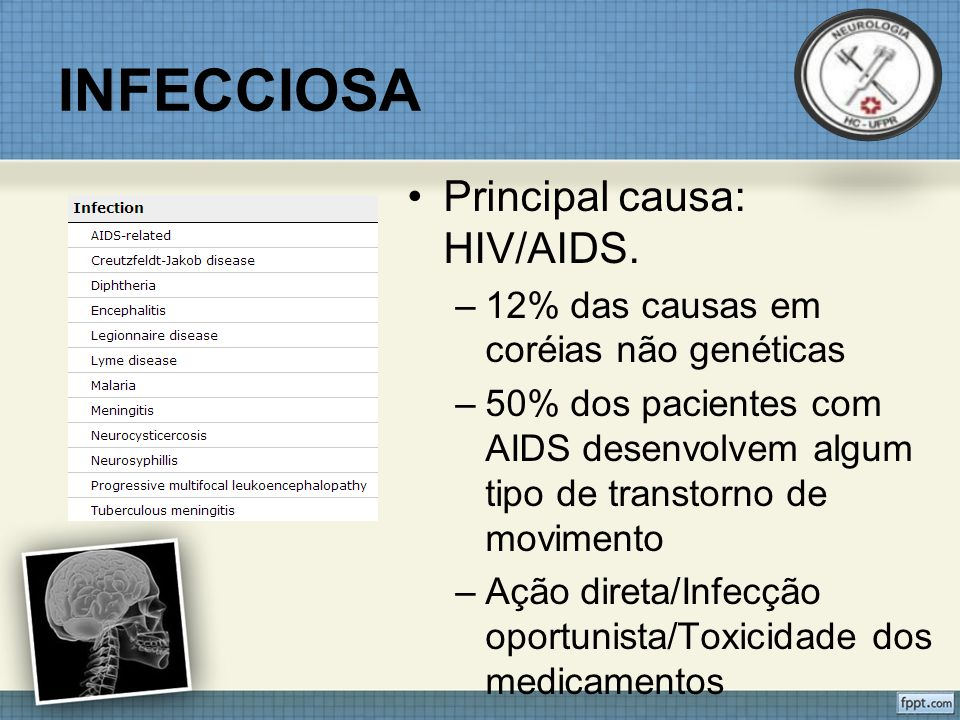 INFECCIOSA Principal causa: HIV/AIDS.
