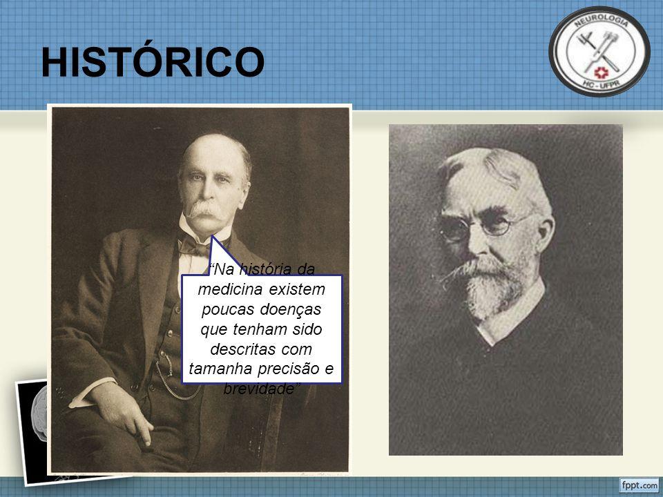 HISTÓRICO George Huntington (Séc XIX)