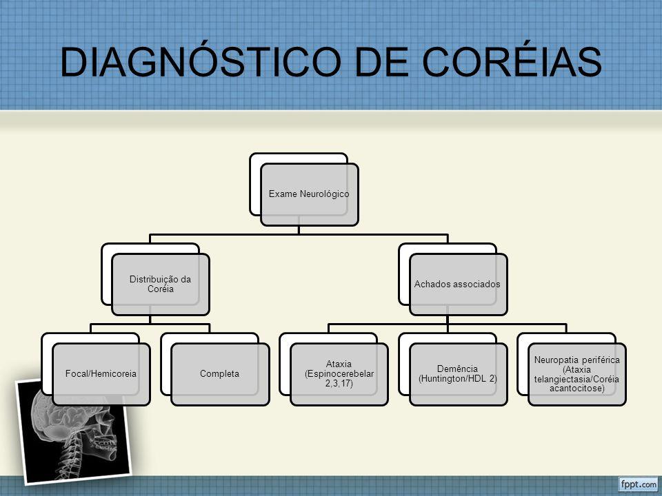 DIAGNÓSTICO DE CORÉIAS