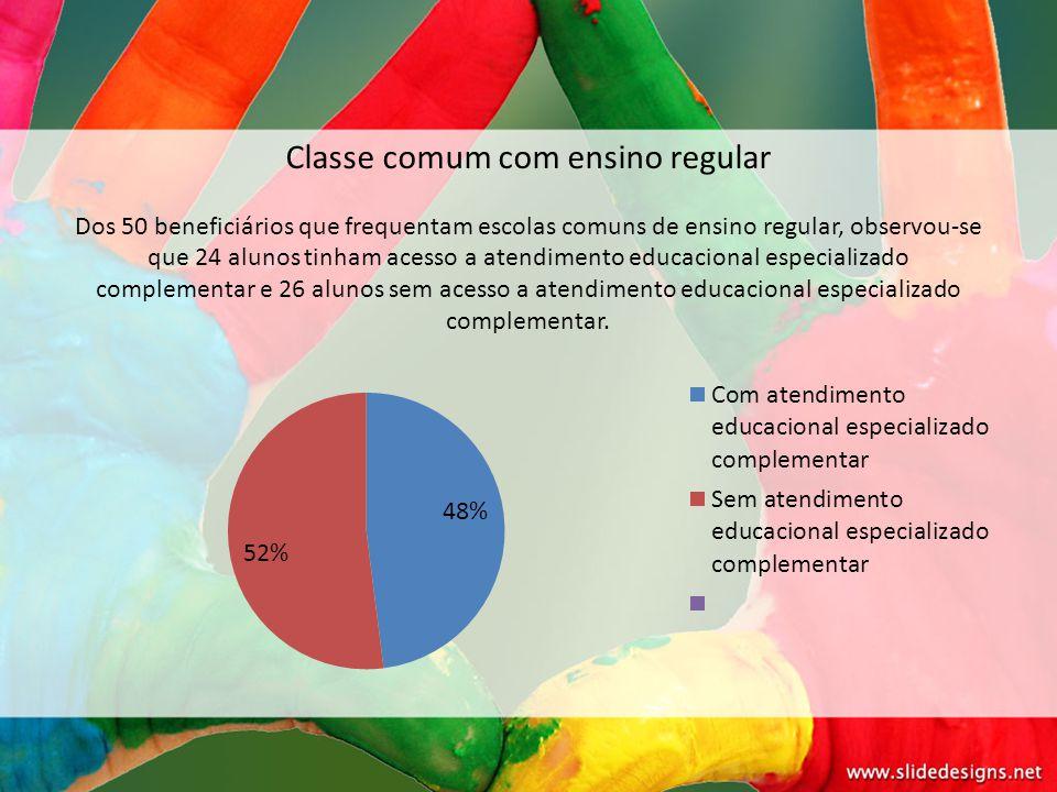 Classe comum com ensino regular