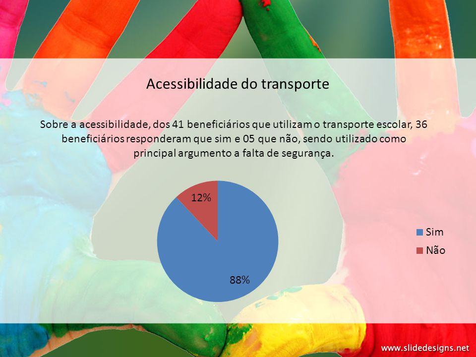 Acessibilidade do transporte