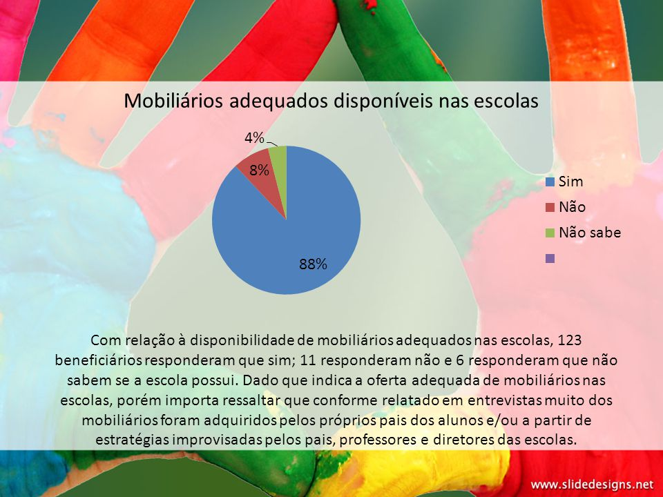 Mobiliários adequados disponíveis nas escolas