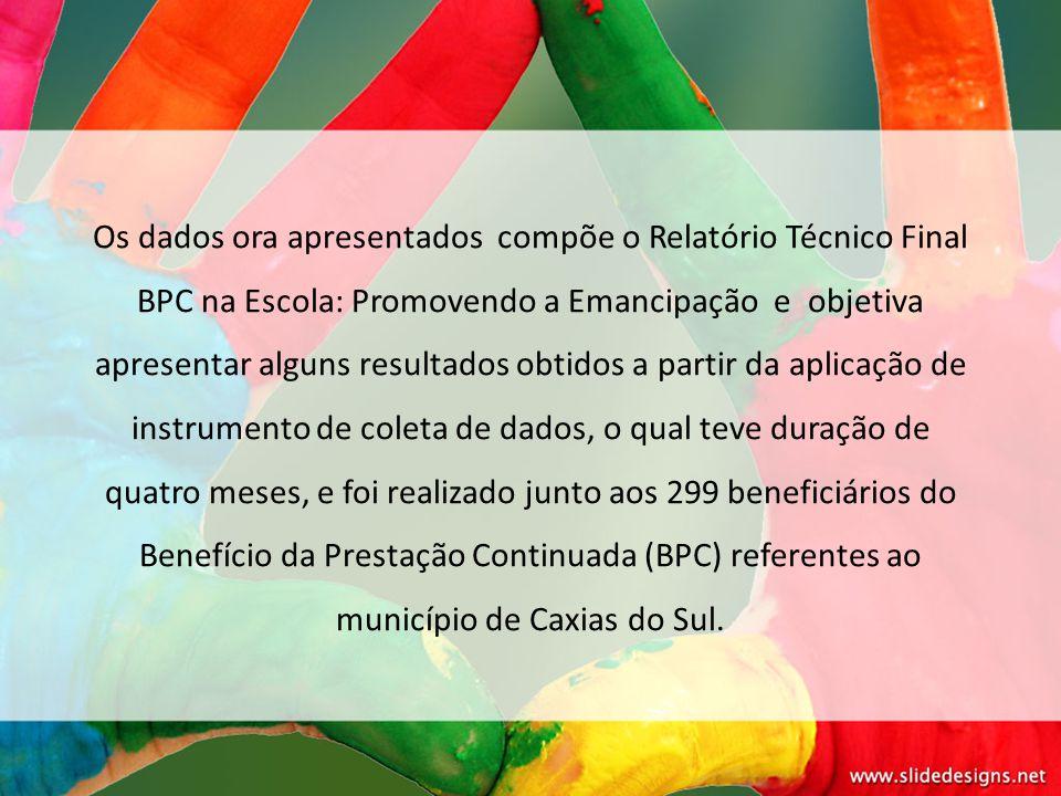 Os dados ora apresentados compõe o Relatório Técnico Final BPC na Escola: Promovendo a Emancipação e objetiva apresentar alguns resultados obtidos a partir da aplicação de instrumento de coleta de dados, o qual teve duração de quatro meses, e foi realizado junto aos 299 beneficiários do Benefício da Prestação Continuada (BPC) referentes ao município de Caxias do Sul.