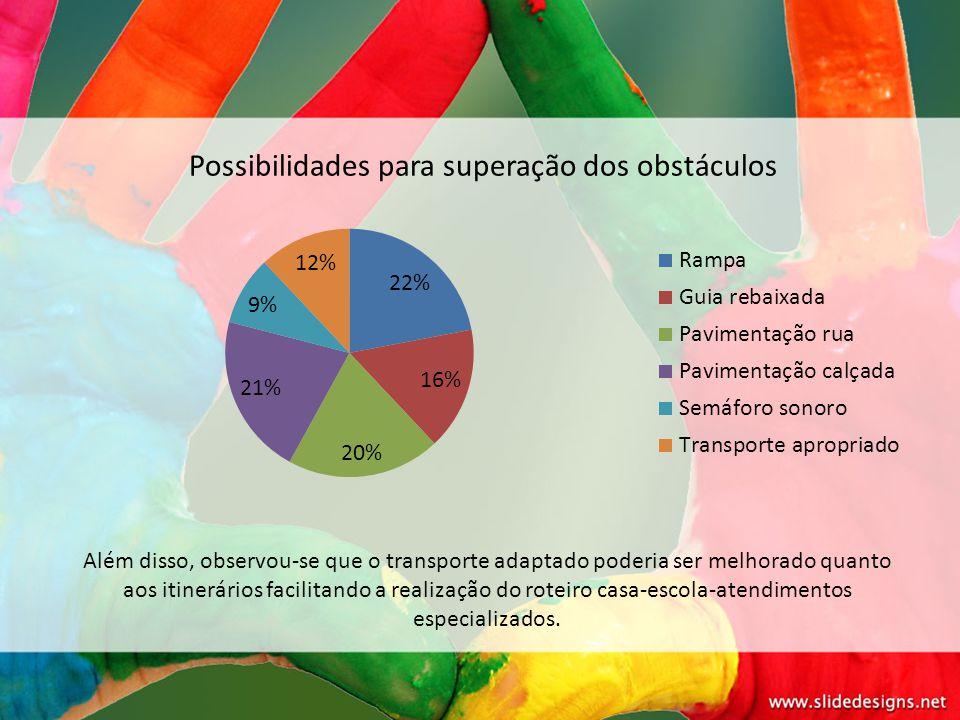 Possibilidades para superação dos obstáculos