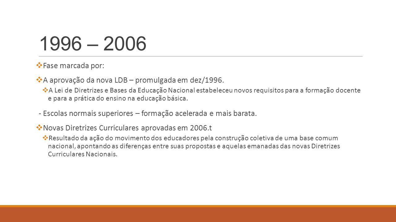 1996 – 2006 Fase marcada por: A aprovação da nova LDB – promulgada em dez/1996.