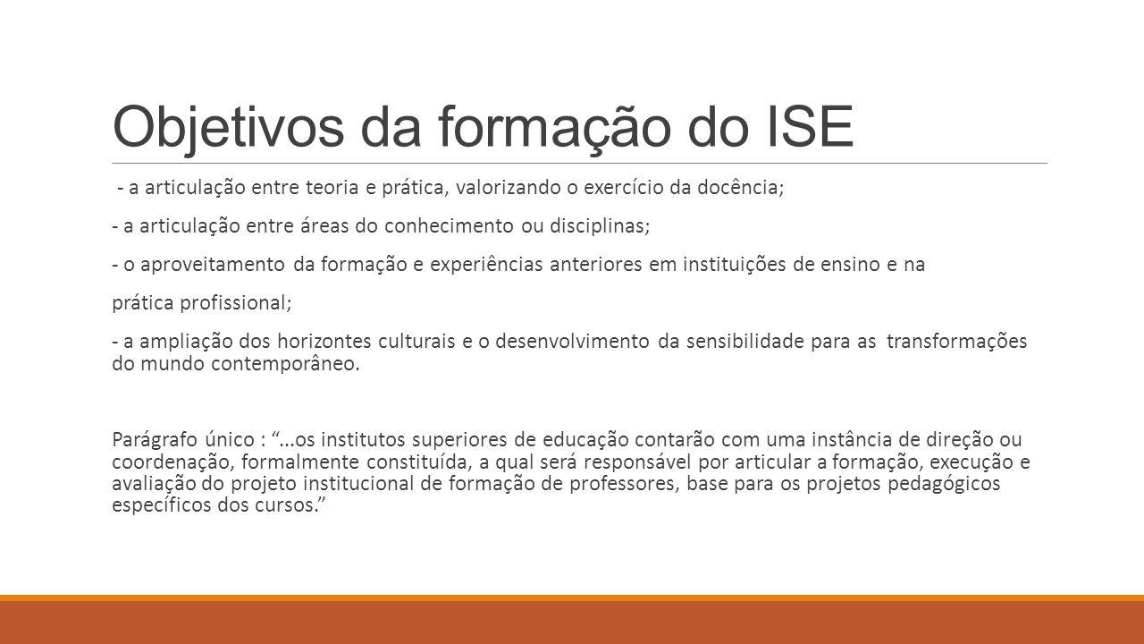 Objetivos da formação do ISE