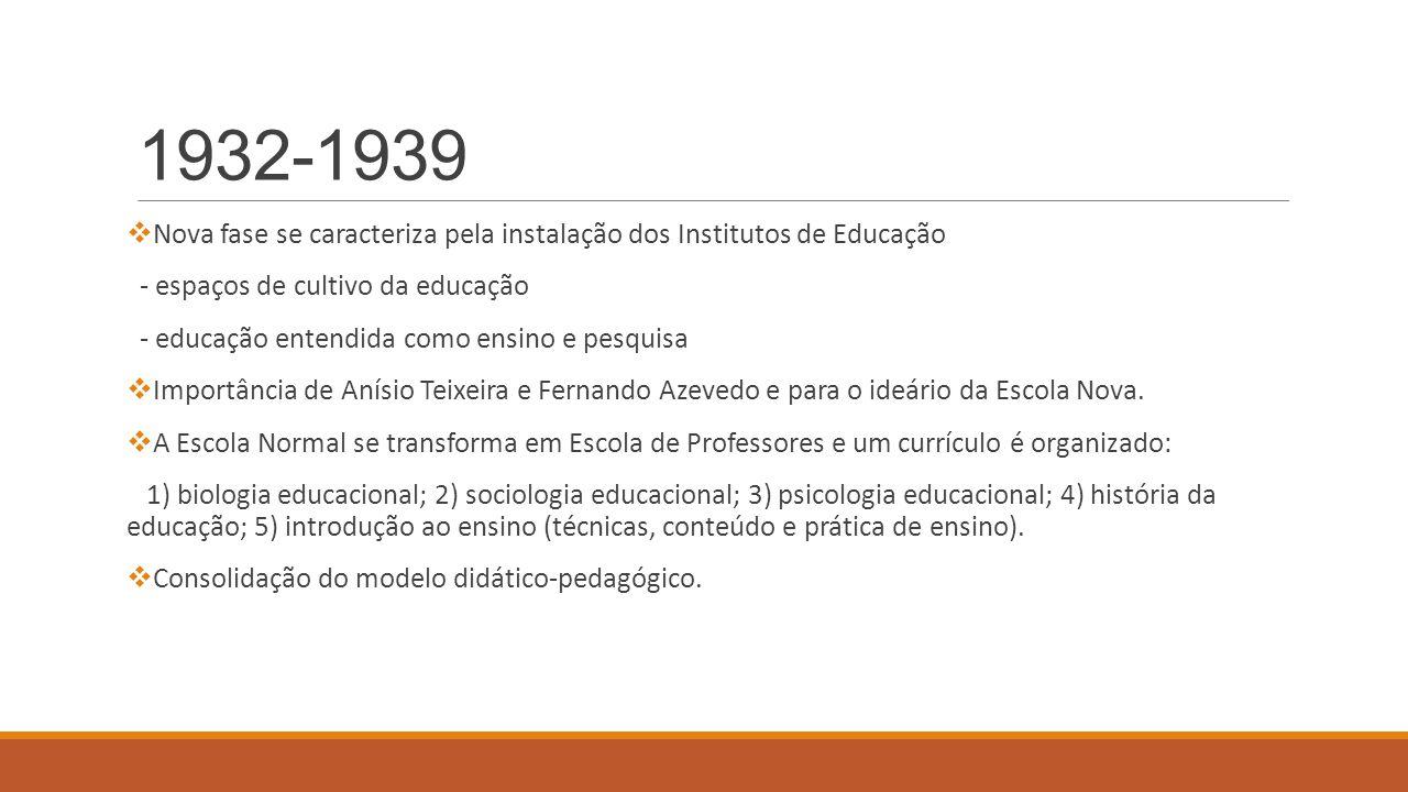 1932-1939 Nova fase se caracteriza pela instalação dos Institutos de Educação. - espaços de cultivo da educação.
