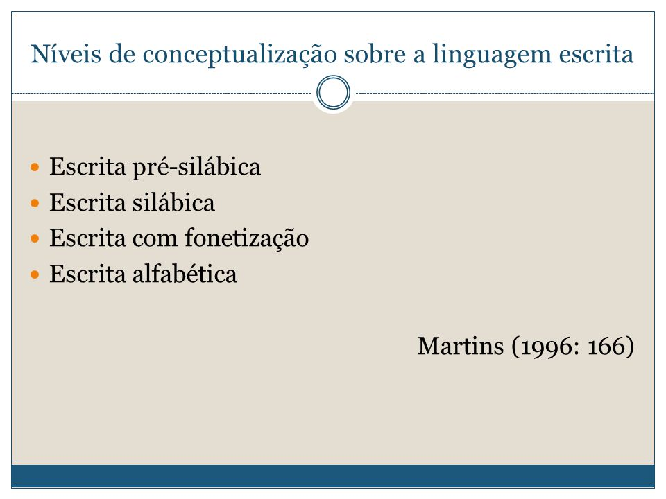 Níveis de conceptualização sobre a linguagem escrita