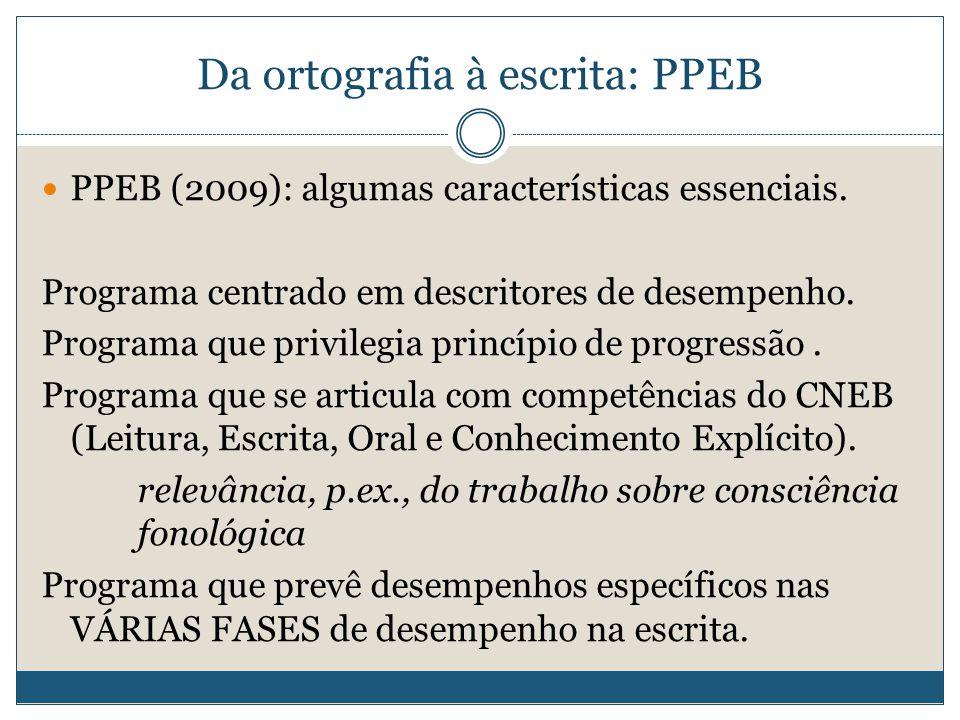 Da ortografia à escrita: PPEB