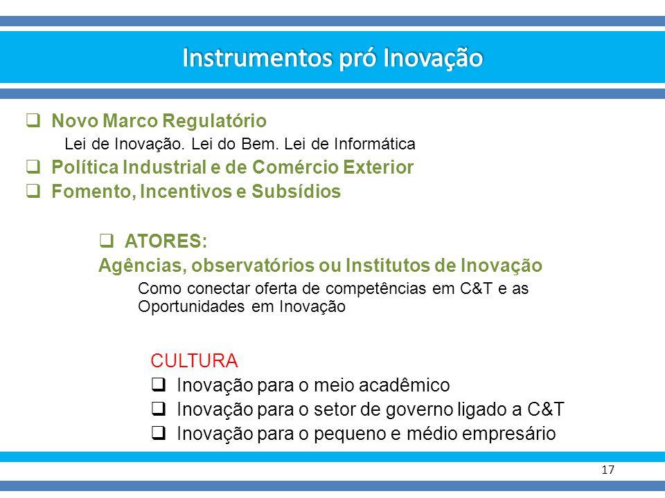 Instrumentos pró Inovação