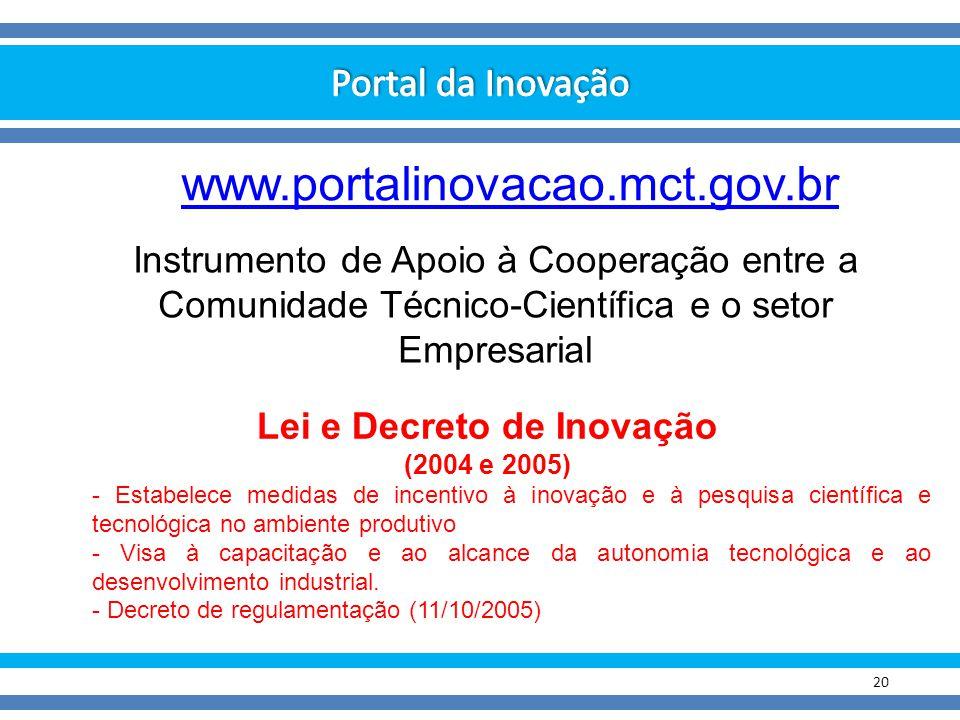 Lei e Decreto de Inovação (2004 e 2005)