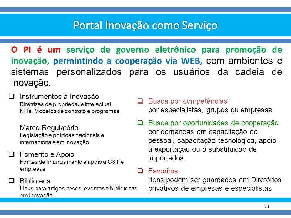 Portal Inovação como Serviço
