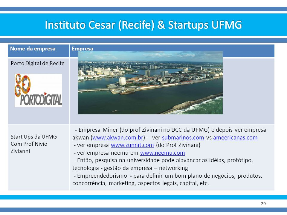 Instituto Cesar (Recife) & Startups UFMG