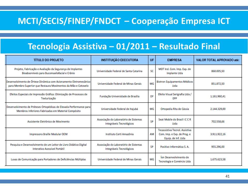 MCTI/SECIS/FINEP/FNDCT – Cooperação Empresa ICT