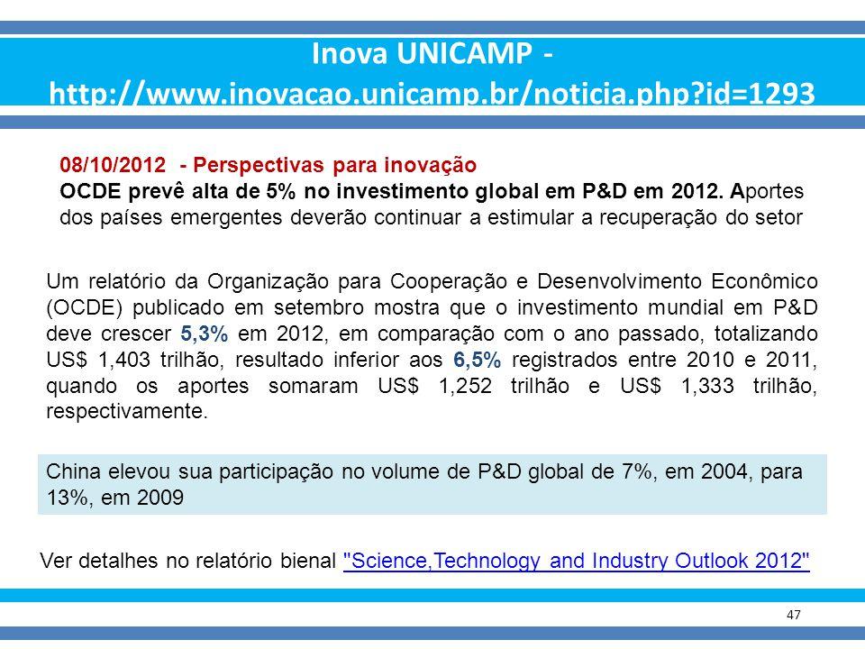 Inova UNICAMP - http://www.inovacao.unicamp.br/noticia.php id=1293