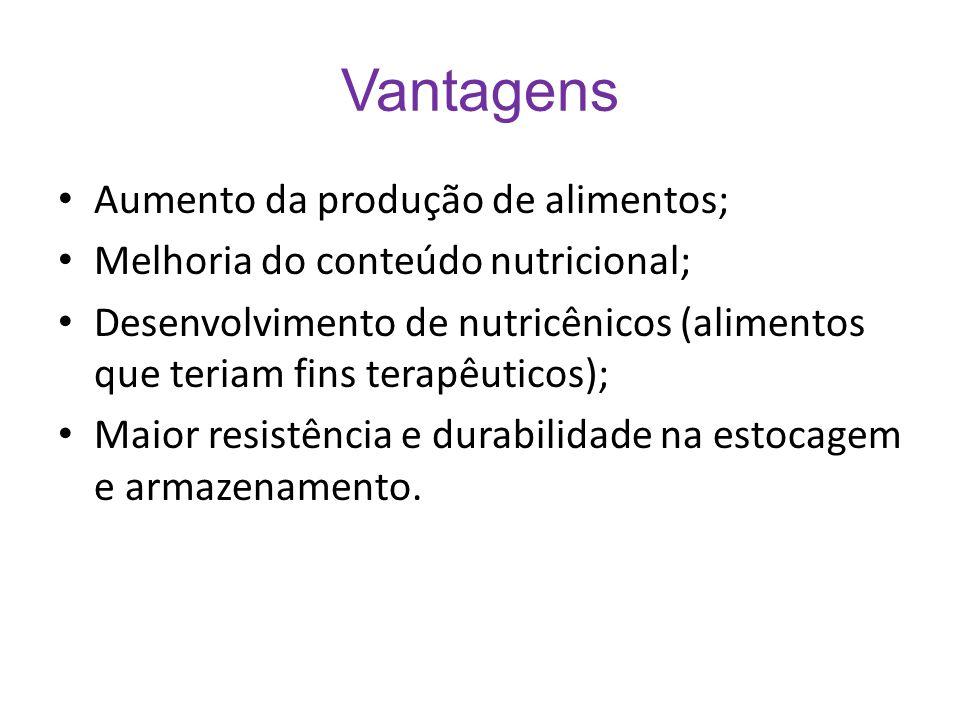 Vantagens Aumento da produção de alimentos;
