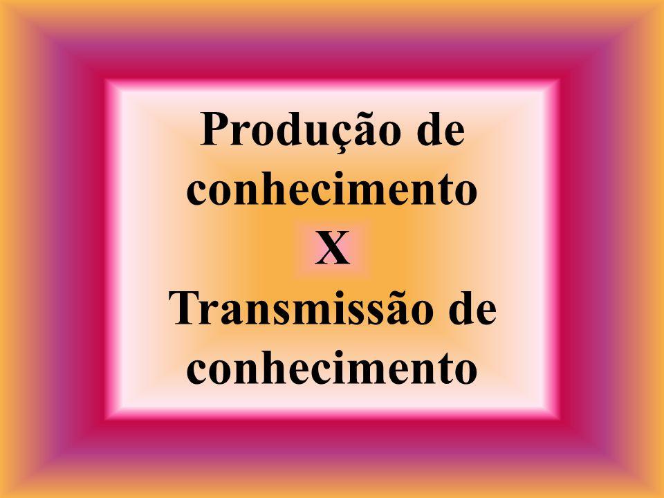 Produção de conhecimento Transmissão de conhecimento
