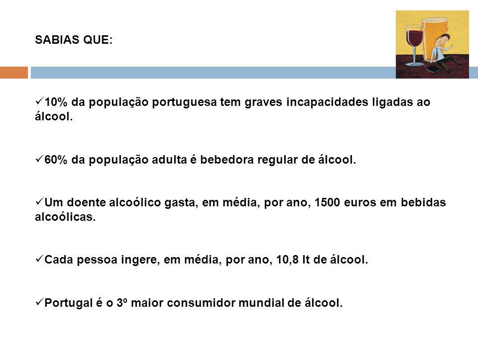 SABIAS QUE: 10% da população portuguesa tem graves incapacidades ligadas ao álcool. 60% da população adulta é bebedora regular de álcool.