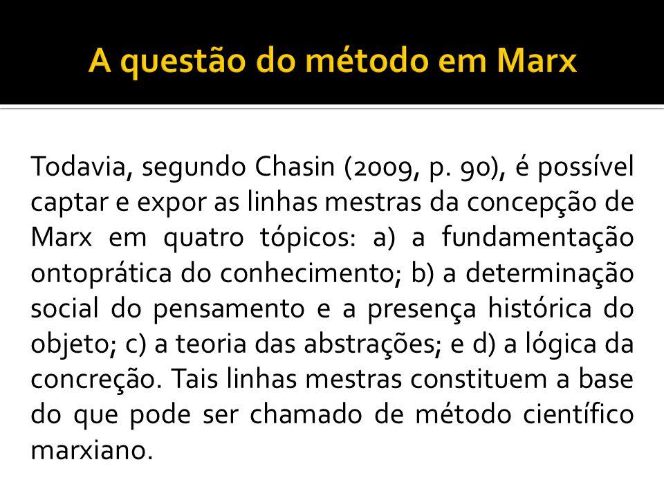 A questão do método em Marx