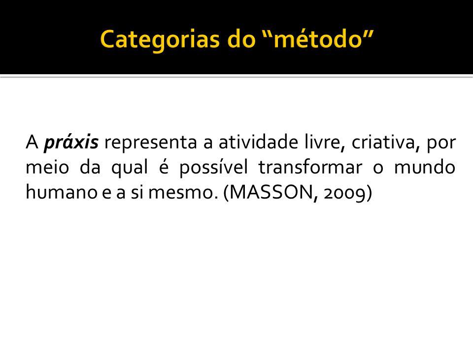 Categorias do método