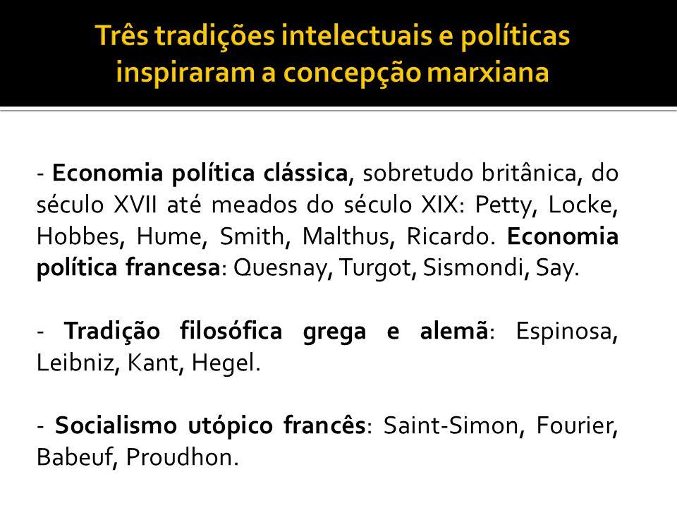 Três tradições intelectuais e políticas inspiraram a concepção marxiana