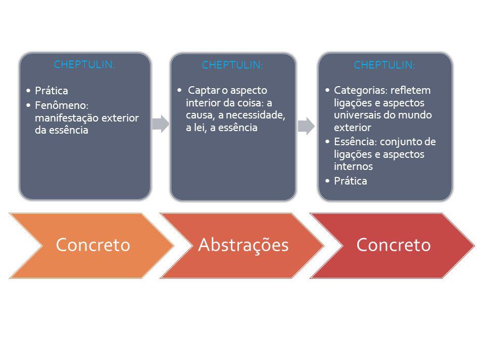 Concreto Abstrações CHEPTULIN: Prática