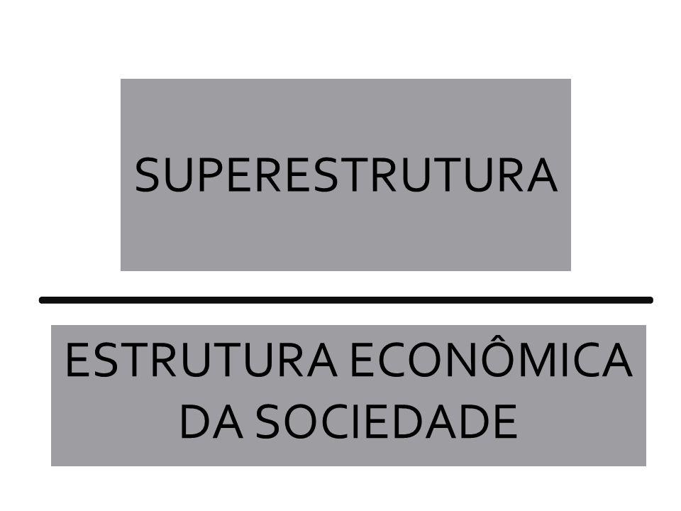 ESTRUTURA ECONÔMICA DA SOCIEDADE