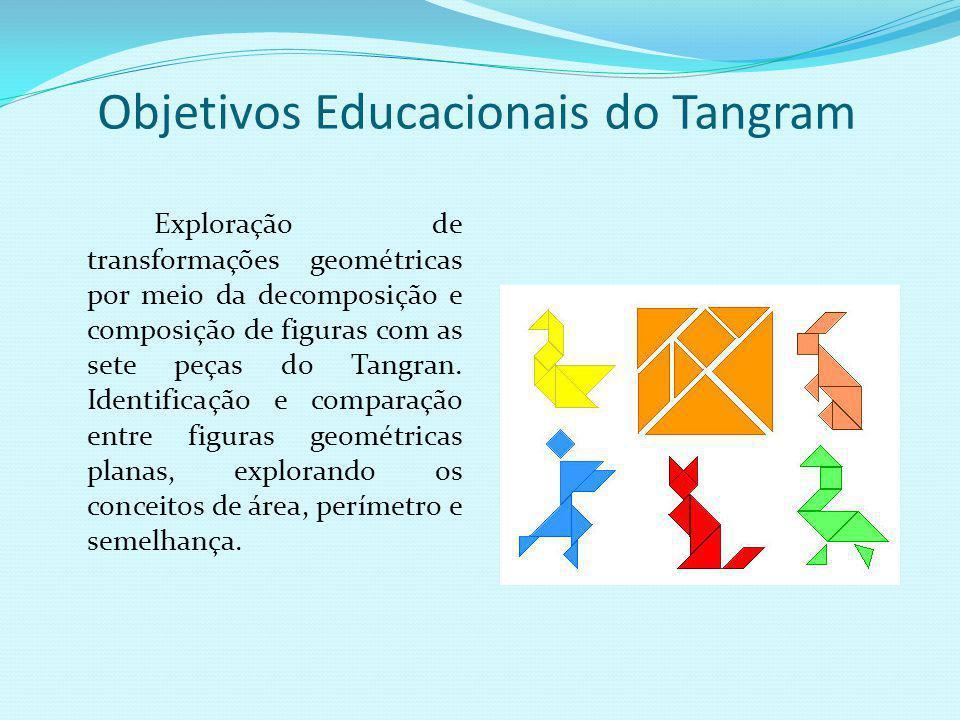Objetivos Educacionais do Tangram