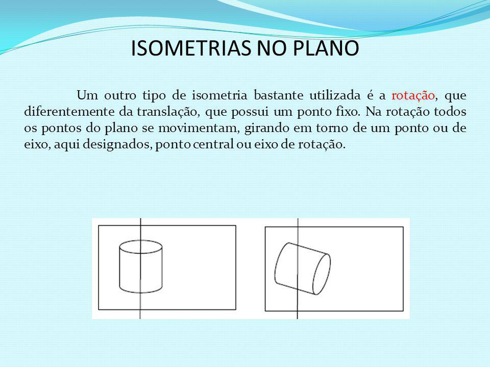 ISOMETRIAS NO PLANO