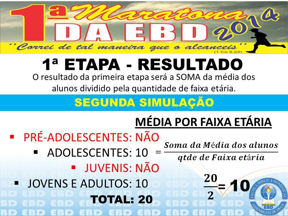 1ª ETAPA - RESULTADO 𝟐𝟎 𝟐 = 10 MÉDIA POR FAIXA ETÁRIA NÃO 10
