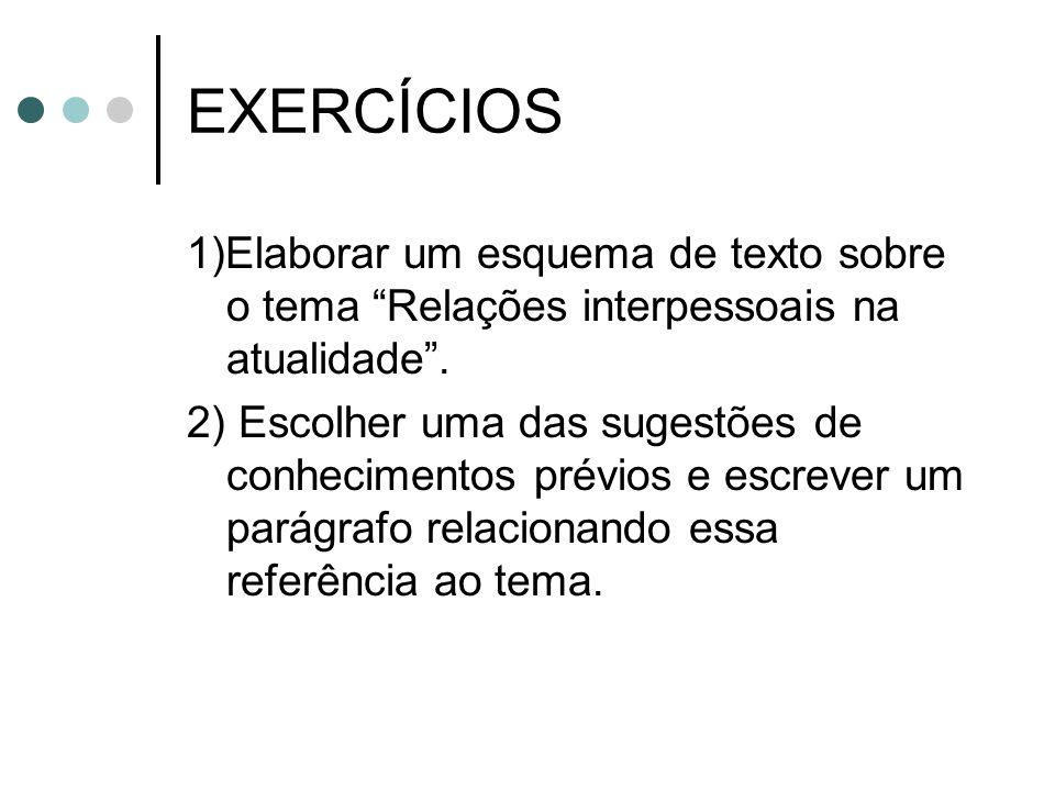 EXERCÍCIOS 1)Elaborar um esquema de texto sobre o tema Relações interpessoais na atualidade .