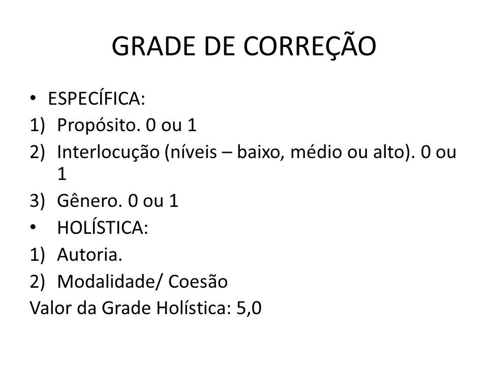 GRADE DE CORREÇÃO ESPECÍFICA: Propósito. 0 ou 1