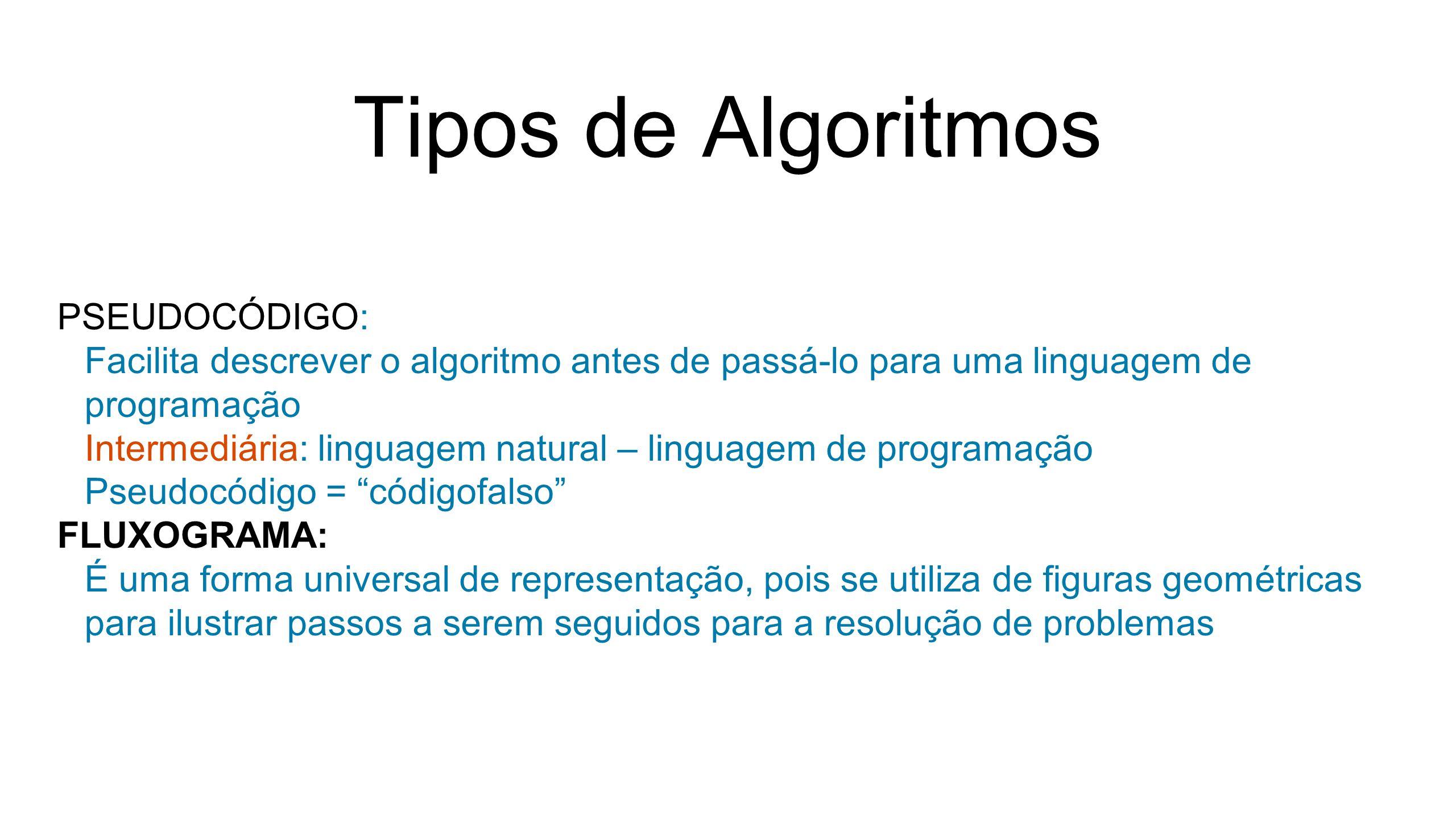 Tipos de Algoritmos PSEUDOCÓDIGO:
