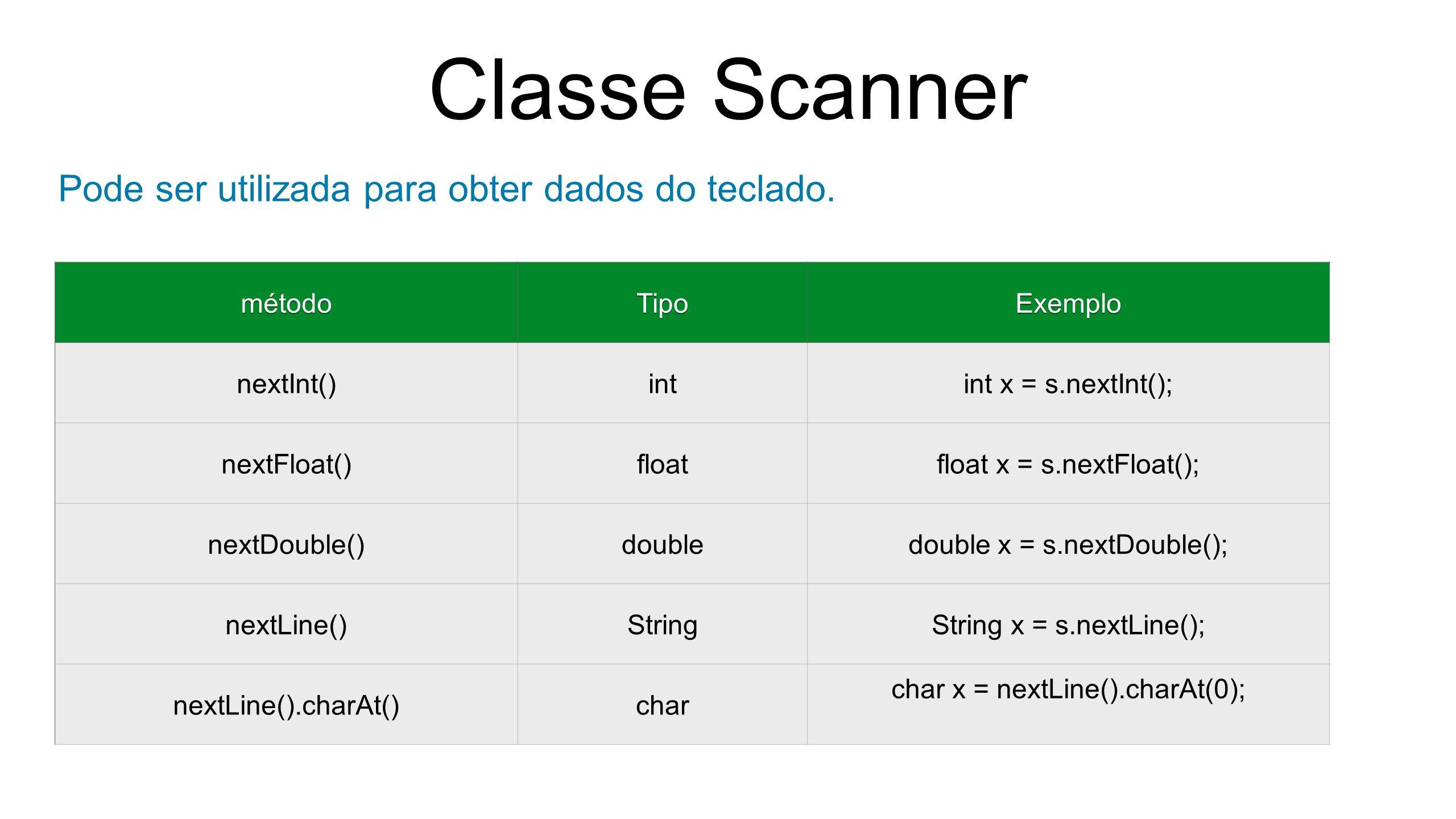 Classe Scanner Pode ser utilizada para obter dados do teclado. método