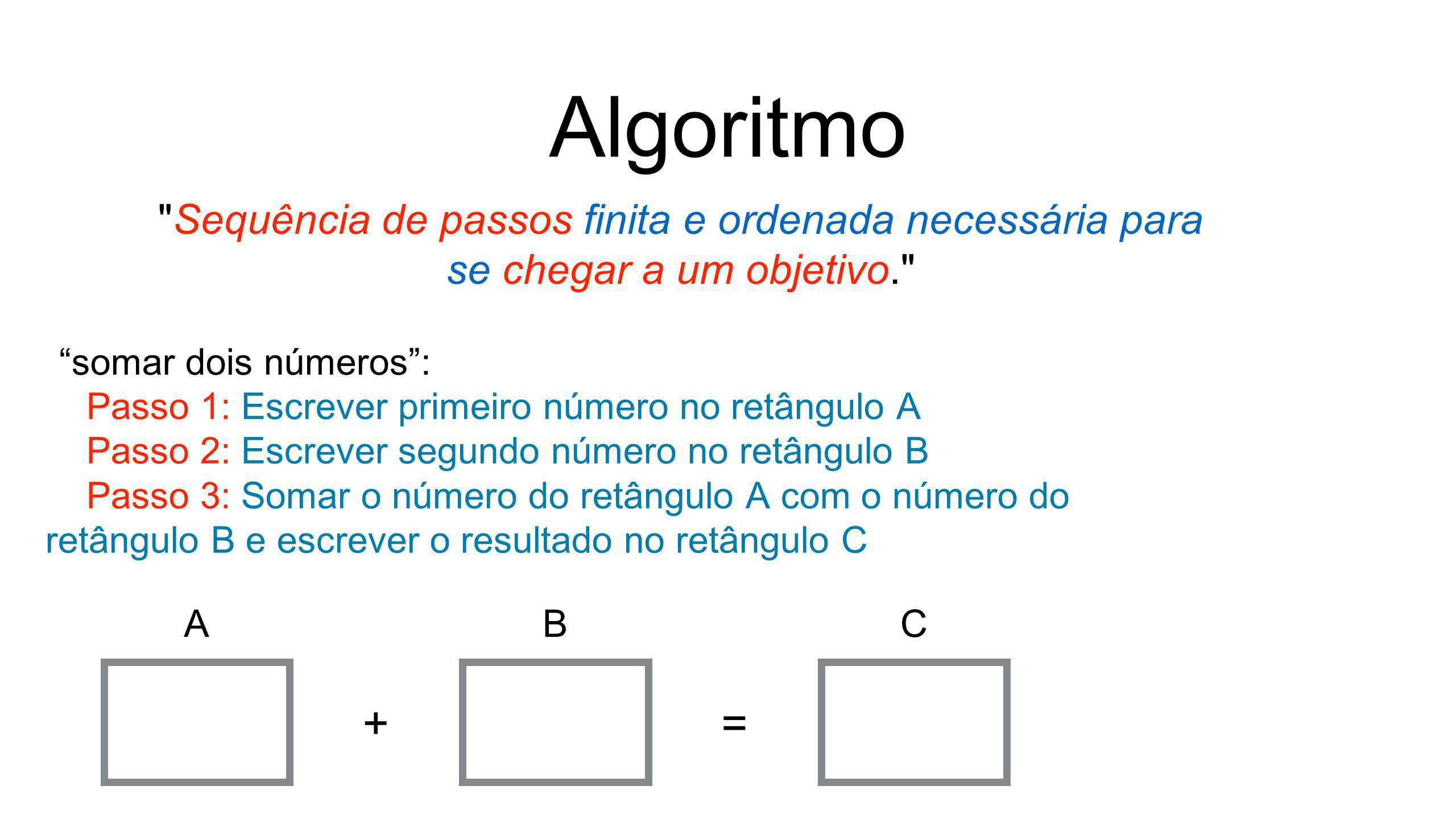 Algoritmo Sequência de passos finita e ordenada necessária para se chegar a um objetivo. somar dois números :