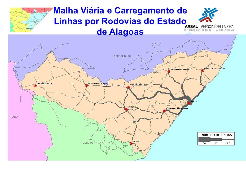 Malha Viária e Carregamento de Linhas por Rodovias do Estado de Alagoas