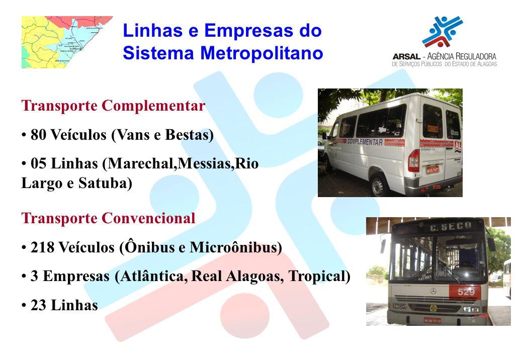 Linhas e Empresas do Sistema Metropolitano